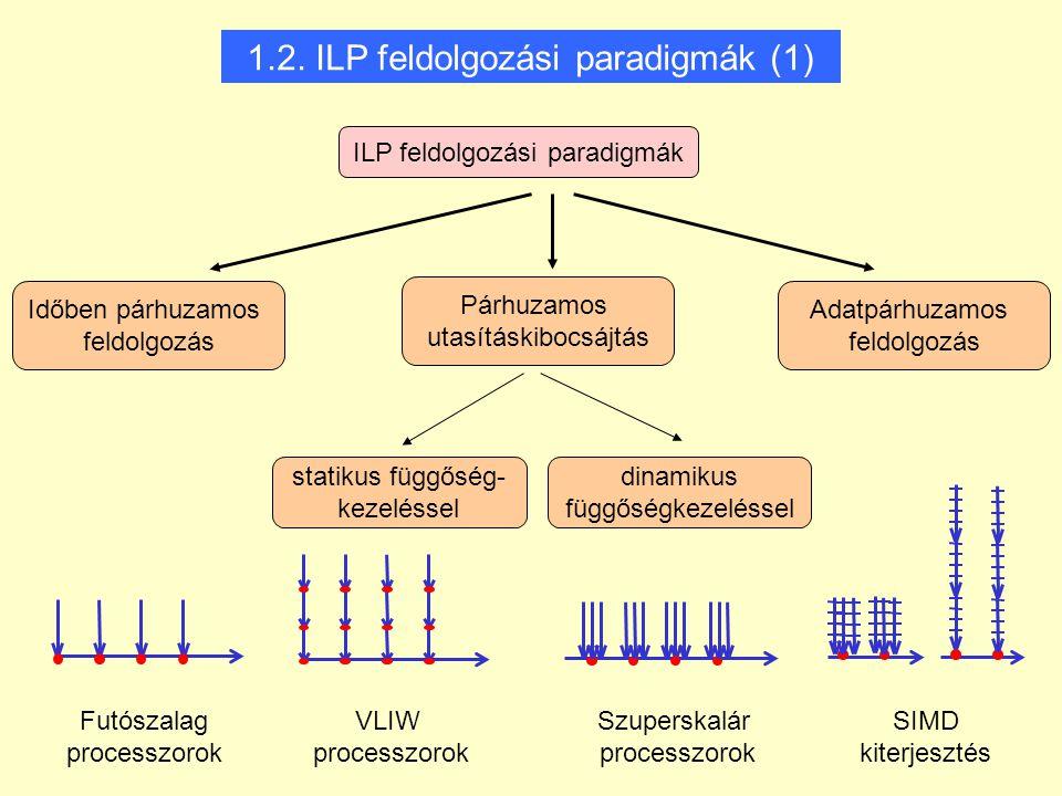 Futószalag processzorok SIMD kiterjesztés Időben párhuzamos feldolgozás Párhuzamos utasításkibocsájtás Adatpárhuzamos feldolgozás ILP feldolgozási par