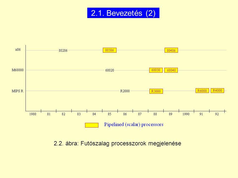 2.1. Bevezetés (2) 2.2. ábra: Futószalag processzorok megjelenése