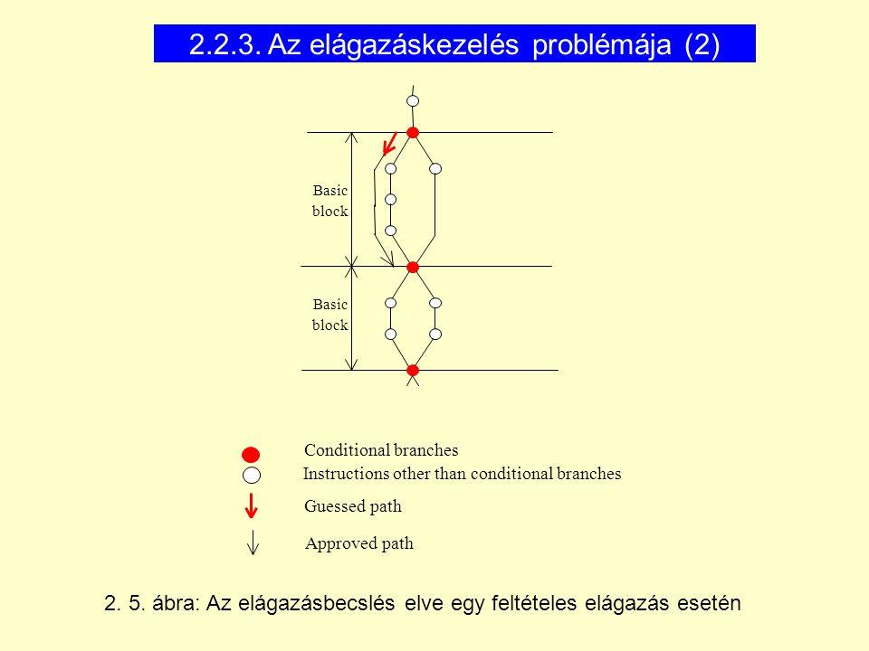 2.2.3. Az elágazáskezelés problémája (2) 2. 5. ábra: Az elágazásbecslés elve egy feltételes elágazás esetén Conditional branches Instructions other th