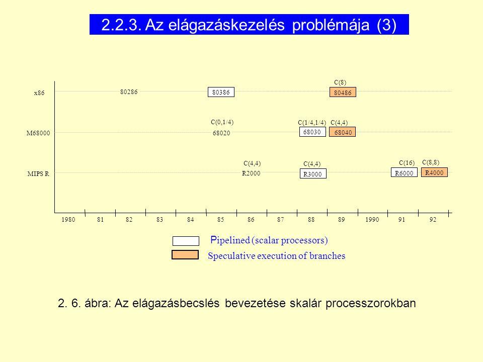 2.2.3. Az elágazáskezelés problémája (3) x86 M68000 MIPS R 198081828384858687888919909192 80386 80486 68030 68040 R3000 R6000 R4000 C(8) C(1/4,1/4)C(4