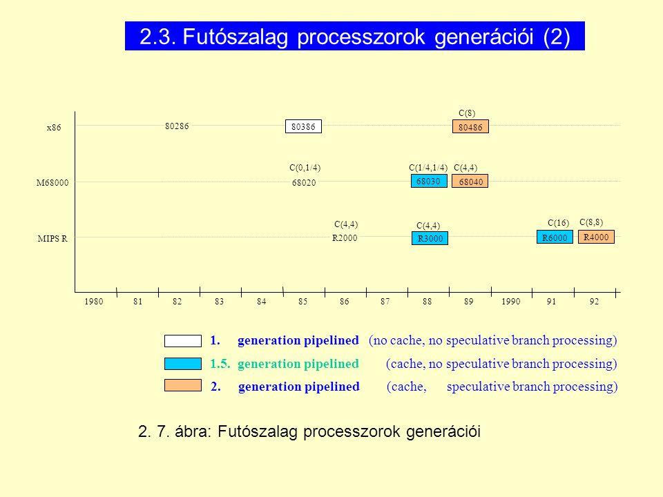 2.3. Futószalag processzorok generációi (2) x86 M68000 MIPS R 198081828384858687888919909192 80386 80486 68030 68040 R3000 R6000 R4000 C(8) C(1/4,1/4)