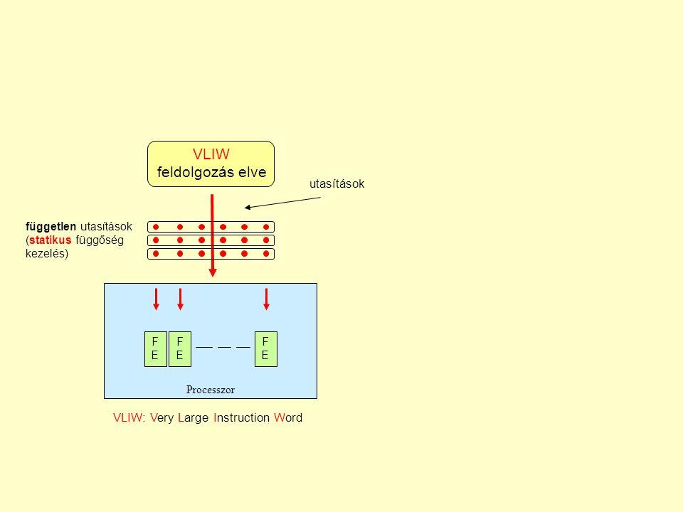 utasítások VLIW feldolgozás elve FEFE FEFE FEFE VLIW: Very Large Instruction Word független utasítások (statikus függőség kezelés) Processzor