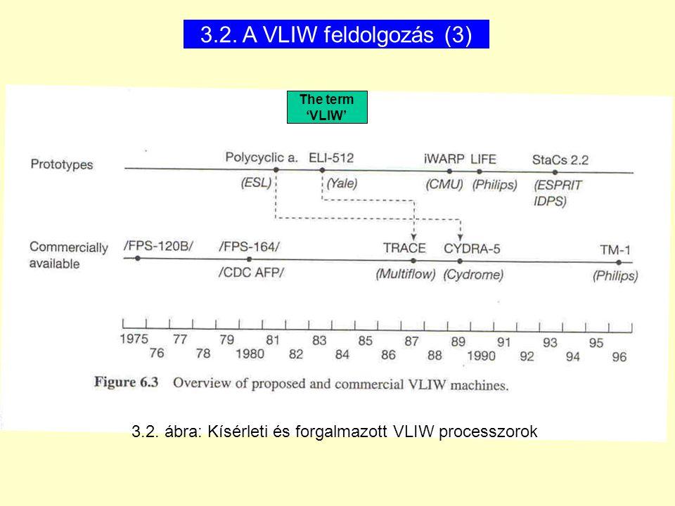 3.2. A VLIW feldolgozás (3) 3.2. ábra: Kísérleti és forgalmazott VLIW processzorok The term 'VLIW'