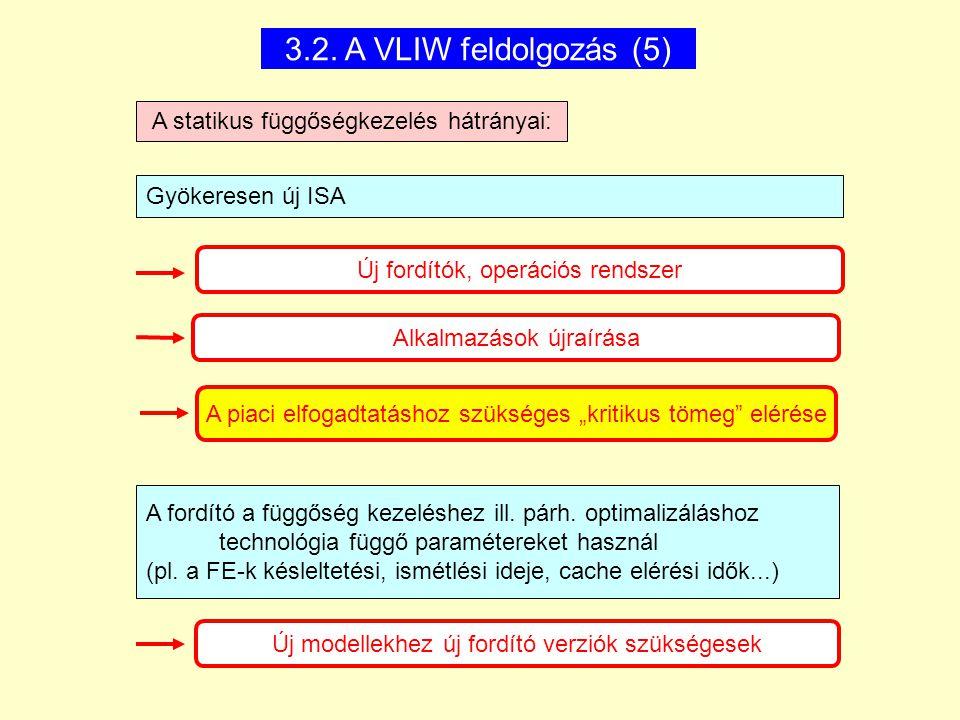 3.2. A VLIW feldolgozás (5) A fordító a függőség kezeléshez ill. párh. optimalizáláshoz technológia függő paramétereket használ (pl. a FE-k késlelteté
