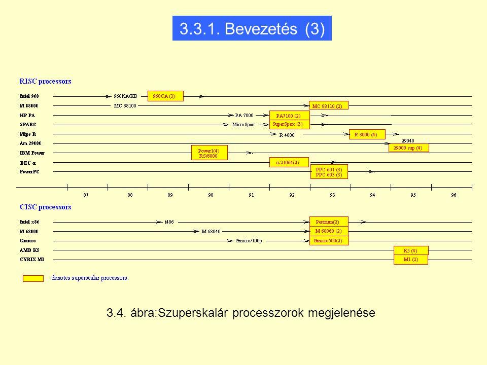 3.3.1. Bevezetés (3) 3.4. ábra:Szuperskalár processzorok megjelenése