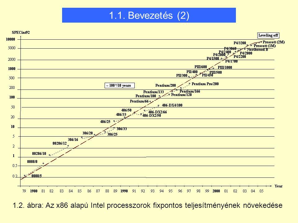 1.2. ábra: Az x86 alapú Intel processzorok fixpontos teljesítményének növekedése 1.1. Bevezetés (2)