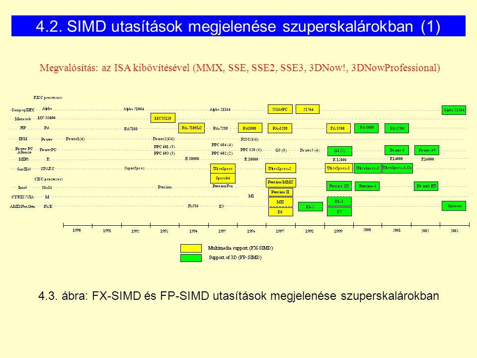 4.2. SIMD utasítások megjelenése szuperskalárokban (1) 4.3. ábra: FX-SIMD és FP-SIMD utasítások megjelenése szuperskalárokban Megvalósítás: az ISA kib