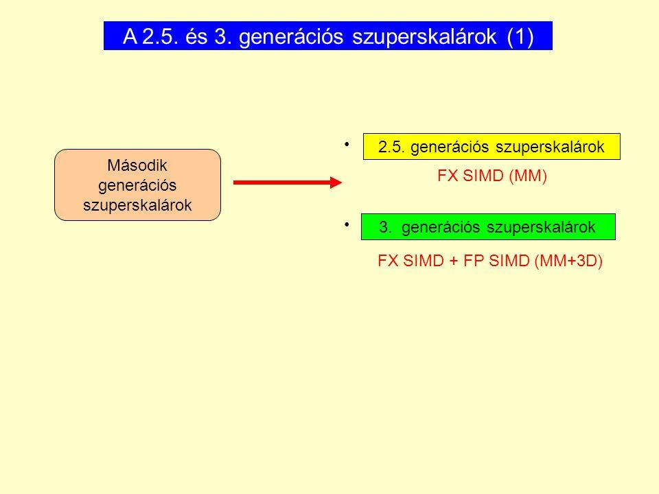 A 2.5. és 3. generációs szuperskalárok (1) Második generációs szuperskalárok 3. generációs szuperskalárok 2.5. generációs szuperskalárok FX SIMD (MM)