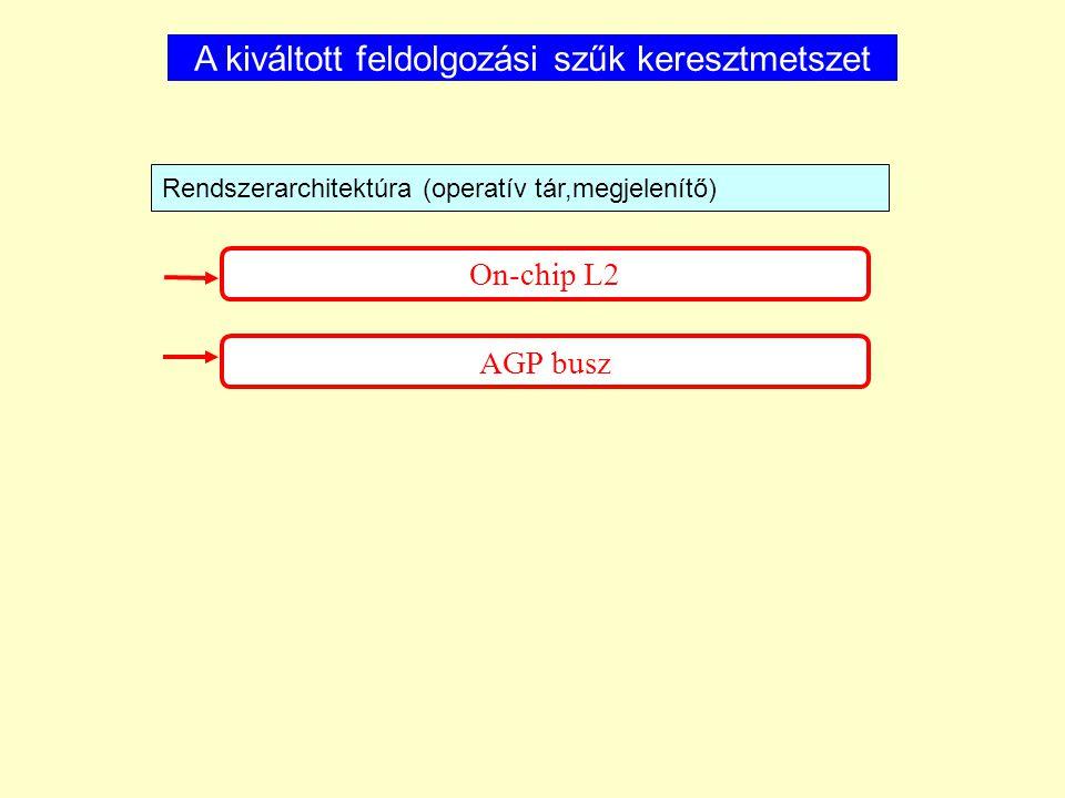 A kiváltott feldolgozási szűk keresztmetszet Rendszerarchitektúra (operatív tár,megjelenítő) AGP busz On-chip L2