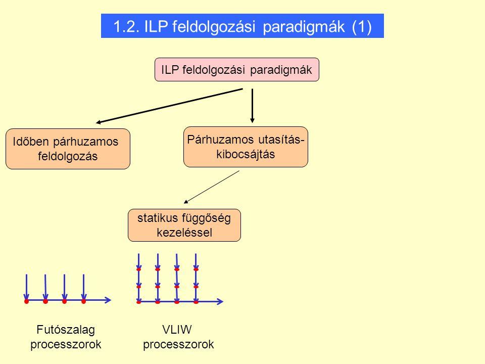 Futószalag processzorok Időben párhuzamos feldolgozás Párhuzamos utasítás- kibocsájtás ILP feldolgozási paradigmák statikus függőség kezeléssel VLIW p