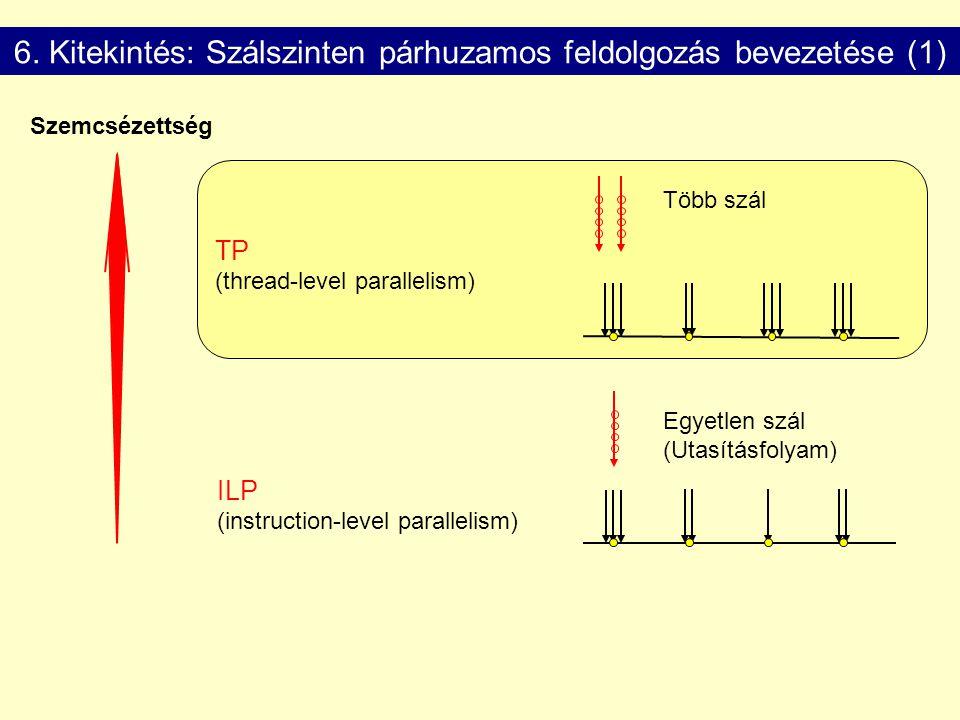 6. Kitekintés: Szálszinten párhuzamos feldolgozás bevezetése (1) ILP (instruction-level parallelism) TP (thread-level parallelism) Egyetlen szál (Utas