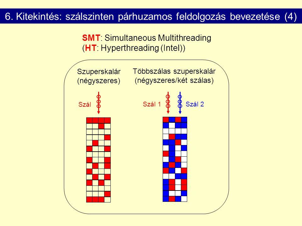 6. Kitekintés: szálszinten párhuzamos feldolgozás bevezetése (4) Szuperskalár (négyszeres) Többszálas szuperskalár (négyszeres/két szálas) Szál Szál 2
