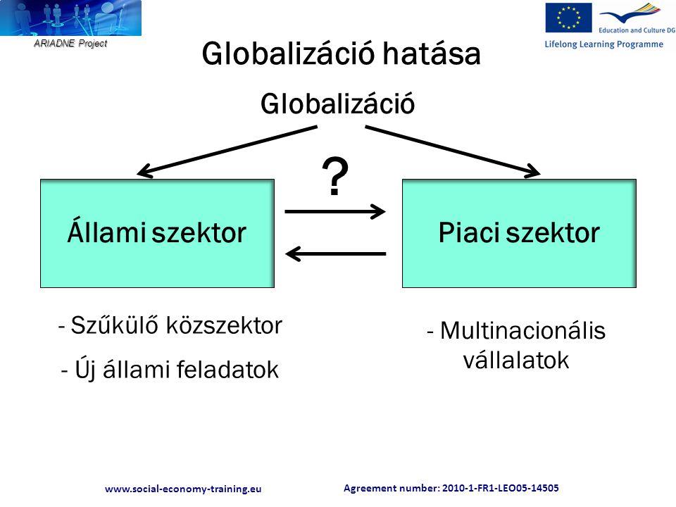Agreement number: 2010-1-FR1-LEO05-14505 www.social-economy-training.eu ARIADNE Project Globalizáció hatása Állami szektorPiaci szektor Globalizáció .