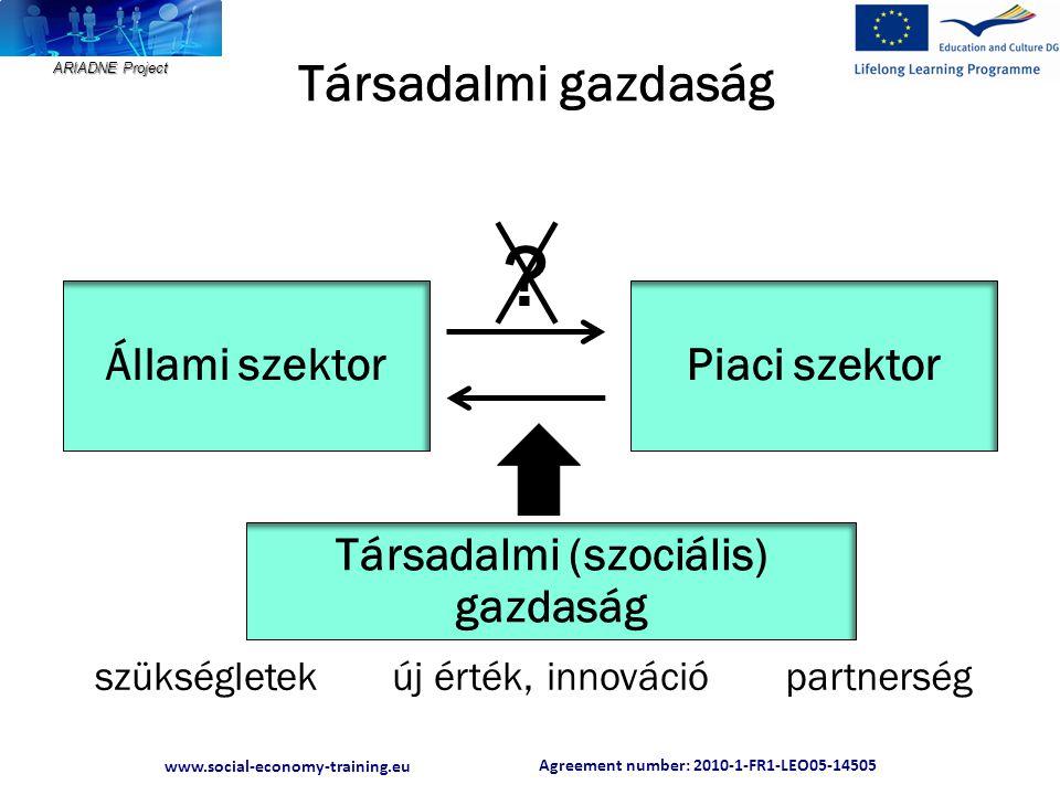 Agreement number: 2010-1-FR1-LEO05-14505 www.social-economy-training.eu ARIADNE Project Társadalmi gazdaság Állami szektorPiaci szektor ? Társadalmi (