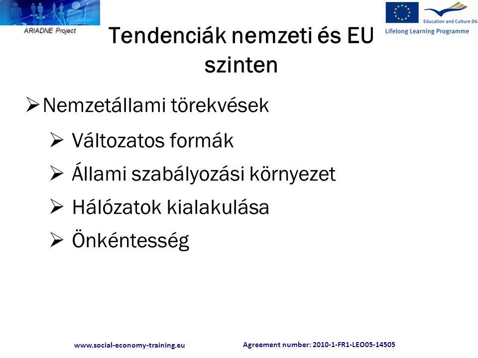 Agreement number: 2010-1-FR1-LEO05-14505 www.social-economy-training.eu ARIADNE Project Tendenciák nemzeti és EU szinten  Nemzetállami törekvések  Változatos formák  Állami szabályozási környezet  Hálózatok kialakulása  Önkéntesség