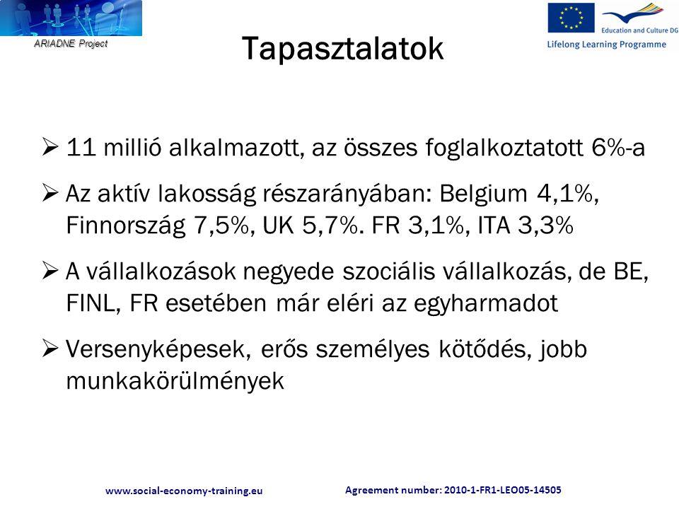 Agreement number: 2010-1-FR1-LEO05-14505 www.social-economy-training.eu ARIADNE Project EU szintű kezdeményezések  Social Business Initiative  Területei:  Finanszírozás (4 kulcsintézkedés)  A szociális gazdaság láthatóvá tétele (4 kulcsintézkedés)  A jogi környezet javítása (3 kulcsintézkedés)  A jövő generációk oktatása
