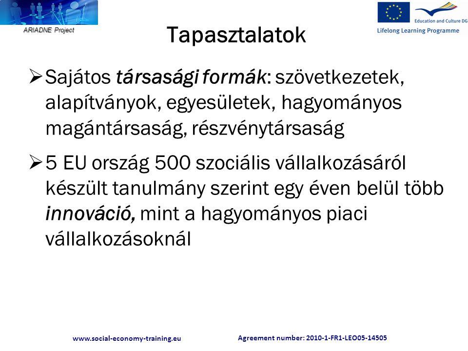 Agreement number: 2010-1-FR1-LEO05-14505 www.social-economy-training.eu ARIADNE Project Tapasztalatok  Sajátos társasági formák: szövetkezetek, alapítványok, egyesületek, hagyományos magántársaság, részvénytársaság  5 EU ország 500 szociális vállalkozásáról készült tanulmány szerint egy éven belül több innováció, mint a hagyományos piaci vállalkozásoknál