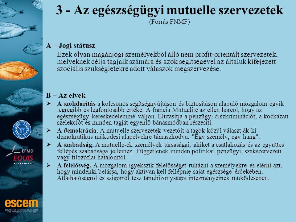 3 - Az egészségügyi mutuelle szervezetek (Forrás FNMF) A – Jogi státusz Ezek olyan magánjogi személyekből álló nem profit-orientált szervezetek, melye