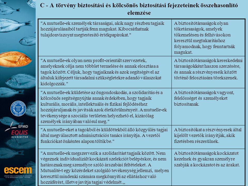 C - A törvény biztosítási és kölcsönös biztosítási fejezeteinek összehasonlító elemzése