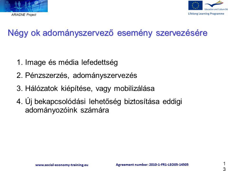 ARIADNE Project Agreement number: 2010-1-FR1-LEO05-14505 www.social-economy-training.eu Agreement number: 2010-1-FR1-LEO05-14505 www.social-economy-training.eu 13 1.Image és média lefedettség 2.Pénzszerzés, adományszervezés 3.Hálózatok kiépítése, vagy mobilizálása 4.Új bekapcsolódási lehetőség biztosítása eddigi adományozóink számára Négy ok adományszervező esemény szervezésére