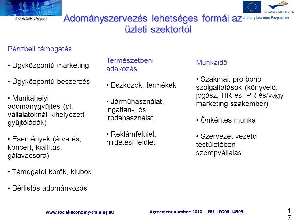 ARIADNE Project Agreement number: 2010-1-FR1-LEO05-14505 www.social-economy-training.eu Agreement number: 2010-1-FR1-LEO05-14505 www.social-economy-training.eu 17 Adományszervezés lehetséges formái az üzleti szektortól Pénzbeli támogatás Ügyközpontú marketing Ügyközpontú beszerzés Munkahelyi adománygyűjtés (pl.