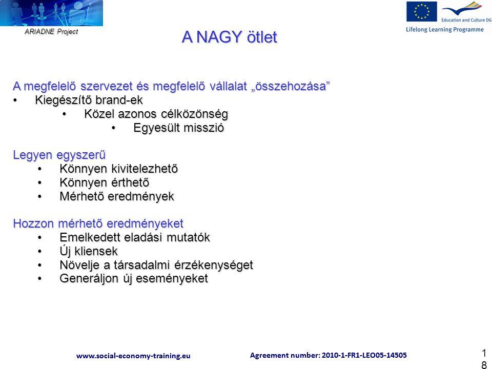 """ARIADNE Project Agreement number: 2010-1-FR1-LEO05-14505 www.social-economy-training.eu Agreement number: 2010-1-FR1-LEO05-14505 www.social-economy-training.eu 18 A megfelelő szervezet és megfelelő vállalat """"összehozása Kiegészítő brand-ek Kiegészítő brand-ek Közel azonos célközönség Közel azonos célközönség Egyesült misszió Egyesült misszió Legyen egyszerű Könnyen kivitelezhető Könnyen kivitelezhető Könnyen érthető Könnyen érthető Mérhető eredmények Mérhető eredmények Hozzon mérhető eredményeket Emelkedett eladási mutatók Emelkedett eladási mutatók Új kliensek Új kliensek Növelje a társadalmi érzékenységet Növelje a társadalmi érzékenységet Generáljon új eseményeket Generáljon új eseményeket A NAGY ötlet"""