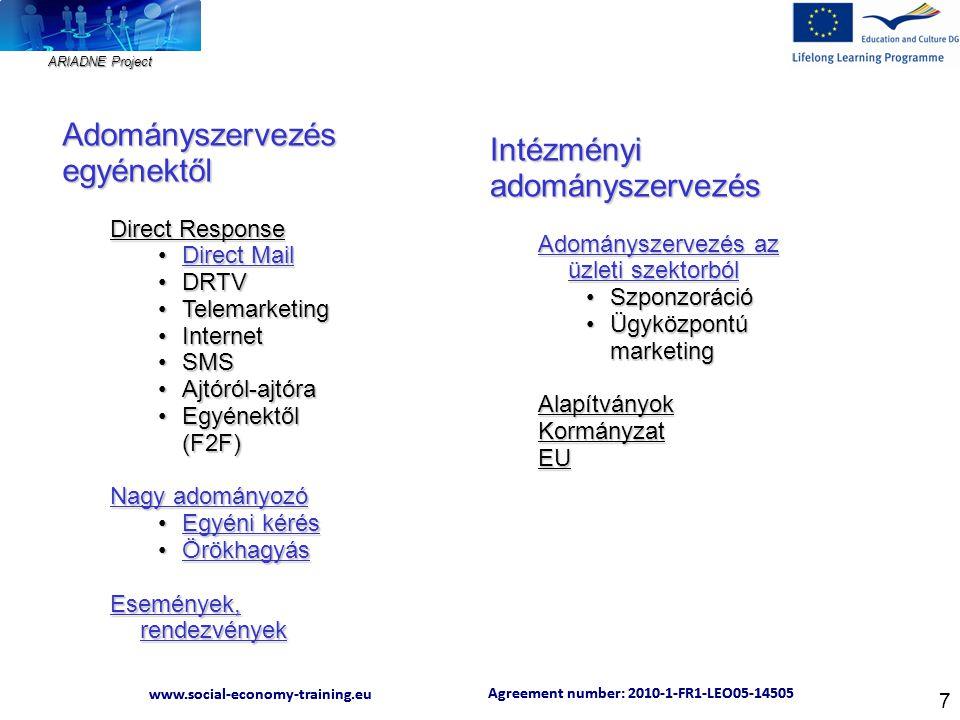ARIADNE Project Agreement number: 2010-1-FR1-LEO05-14505 www.social-economy-training.eu Agreement number: 2010-1-FR1-LEO05-14505 www.social-economy-training.eu 7 Adományszervezés egyénektől Direct Response Direct MailDirect Mail DRTVDRTV TelemarketingTelemarketing InternetInternet SMSSMS Ajtóról-ajtóraAjtóról-ajtóra Egyénektől (F2F)Egyénektől (F2F) Nagy adományozó Egyéni kérésEgyéni kérés ÖrökhagyásÖrökhagyás Események, rendezvények Intézményi adományszervezés Adományszervezés az üzleti szektorból SzponzorációSzponzoráció Ügyközpontú marketingÜgyközpontú marketingAlapítványokKormányzatEU
