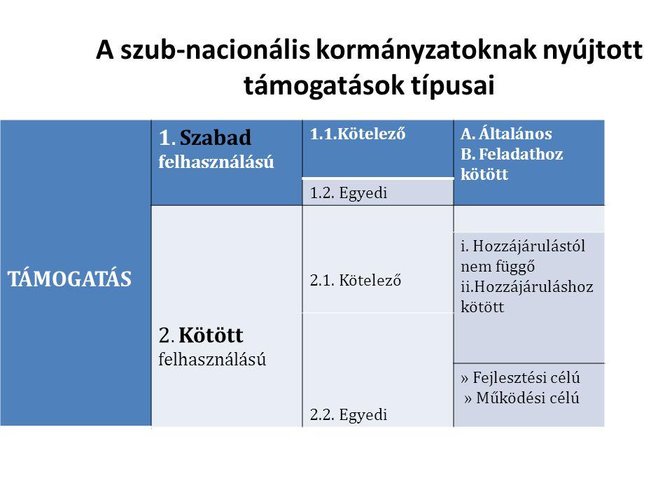 A szub-nacionális kormányzatoknak nyújtott támogatások típusai TÁMOGATÁS 1. Szabad felhasználású 1.1.KötelezőA. Általános B. Feladathoz kötött 1.2. Eg