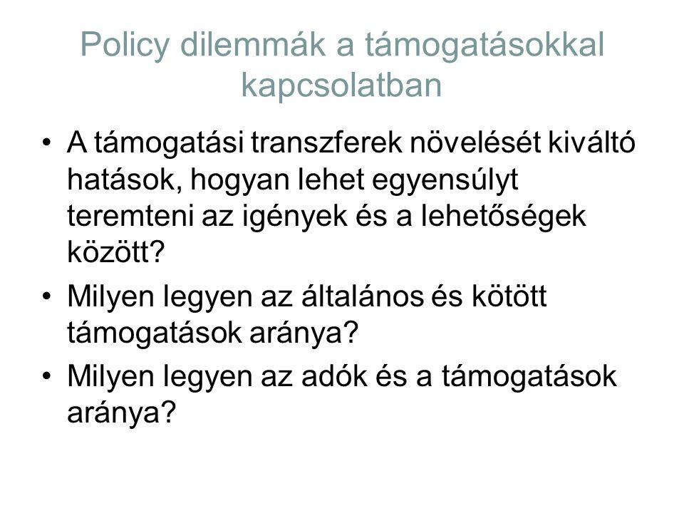 Policy dilemmák a támogatásokkal kapcsolatban A támogatási transzferek növelését kiváltó hatások, hogyan lehet egyensúlyt teremteni az igények és a le