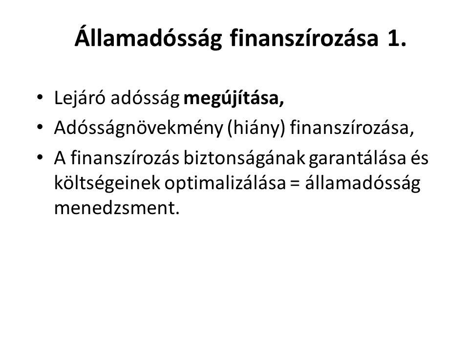 Kormányzati feladatok Likviditási és finanszírozási terv kidolgozása (ÁKK Zrt.) Adósságszolgálat (tőke+kamat) teljesítése Hitelfelvétel, kötvénykibocs