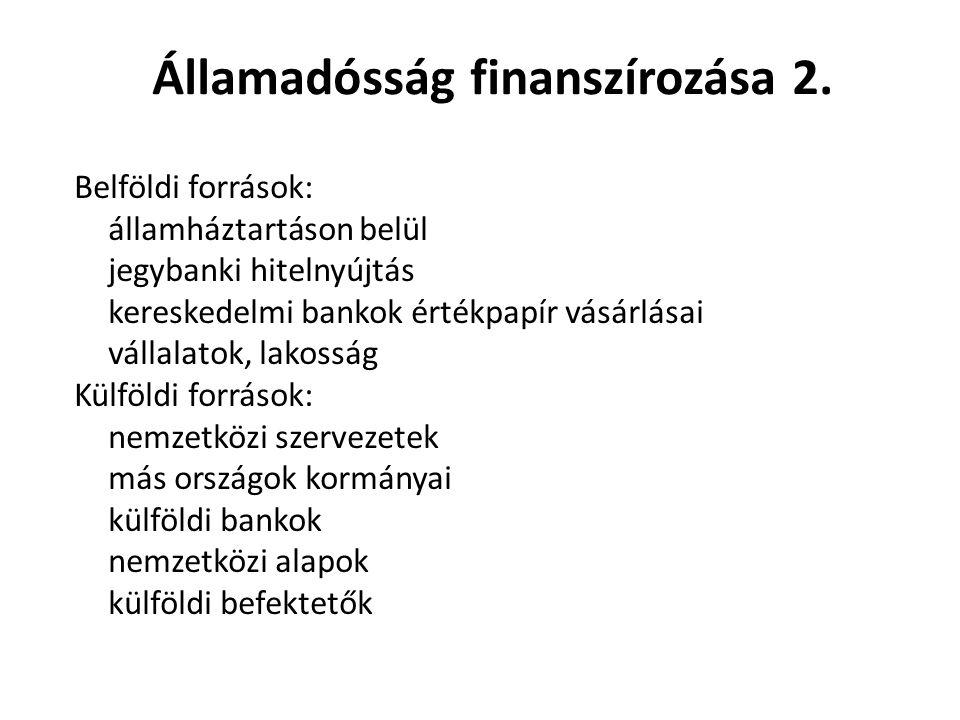 Államadósság finanszírozása 1. Lejáró adósság megújítása, Adósságnövekmény (hiány) finanszírozása, A finanszírozás biztonságának garantálása és költsé