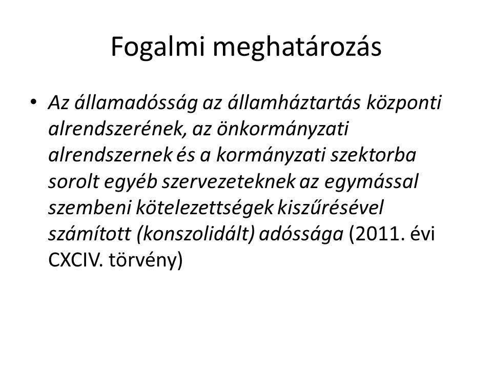 Tananyag 1.Rendhagyó bevezetés 7.3 és 9.3 részek 2.A magyar államháztartás és az EU….