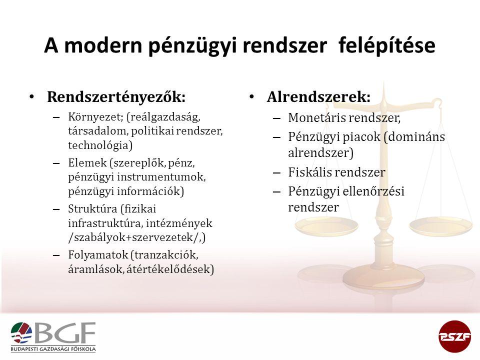 A modern pénzügyi rendszer felépítése Rendszertényezők: – Környezet; (reálgazdaság, társadalom, politikai rendszer, technológia) – Elemek (szereplők,