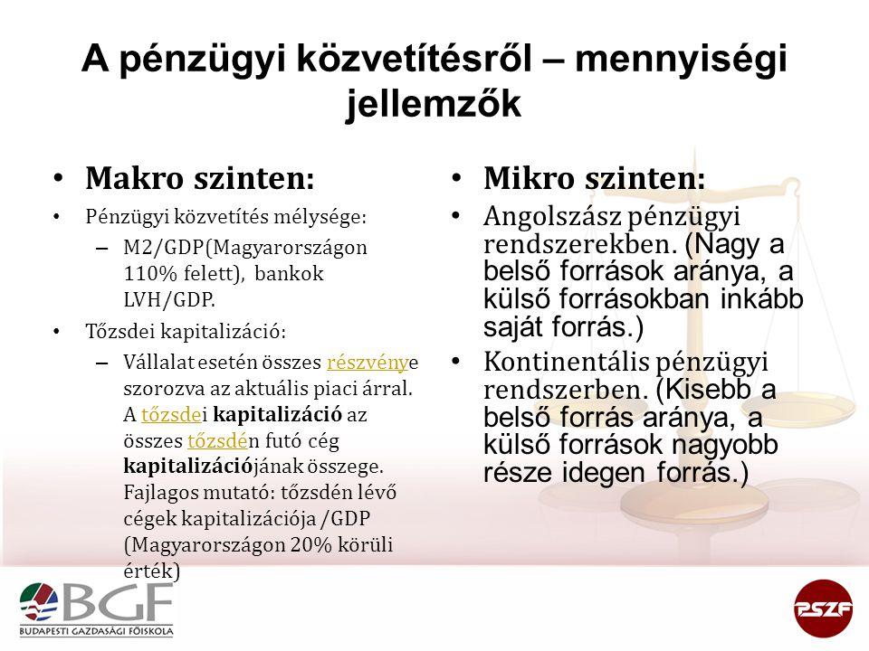 A pénzügyi közvetítésről – mennyiségi jellemzők Makro szinten: Pénzügyi közvetítés mélysége: – M2/GDP(Magyarországon 110% felett), bankok LVH/GDP. Tőz