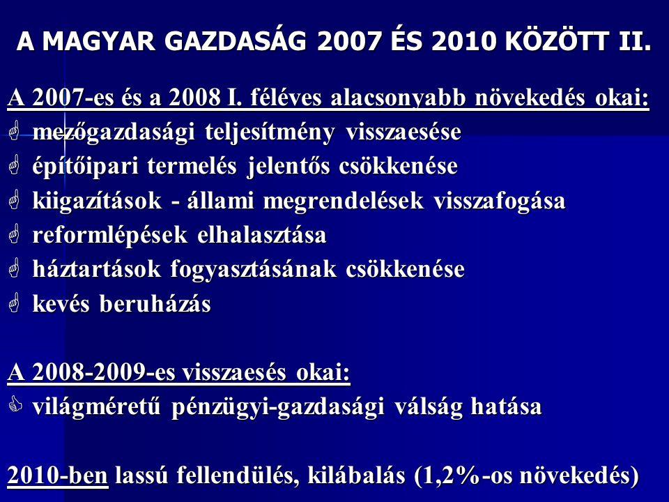 A MAGYAR GAZDASÁG 2007 ÉS 2010 KÖZÖTT II. A 2007-es és a 2008 I. féléves alacsonyabb növekedés okai: mmmmezőgazdasági teljesítmény visszaesése é