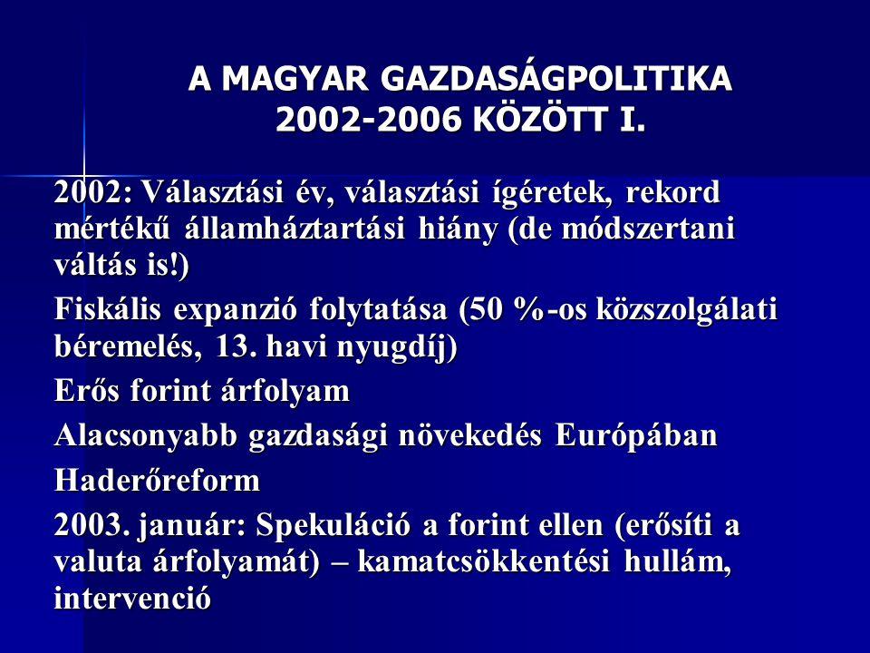 A MAGYAR GAZDASÁGPOLITIKA 2002-2006 KÖZÖTT I. 2002: Választási év, választási ígéretek, rekord mértékű államháztartási hiány (de módszertani váltás is