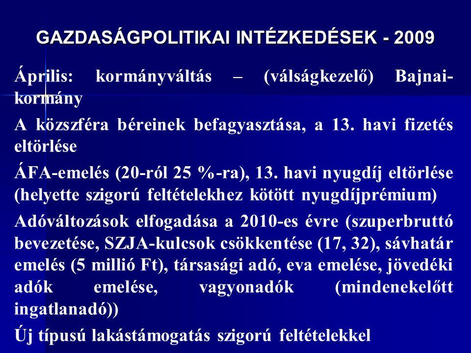 GAZDASÁGPOLITIKAI INTÉZKEDÉSEK - 2009 Április: kormányváltás – (válságkezelő) Bajnai- kormány A közszféra béreinek befagyasztása, a 13. havi fizetés e