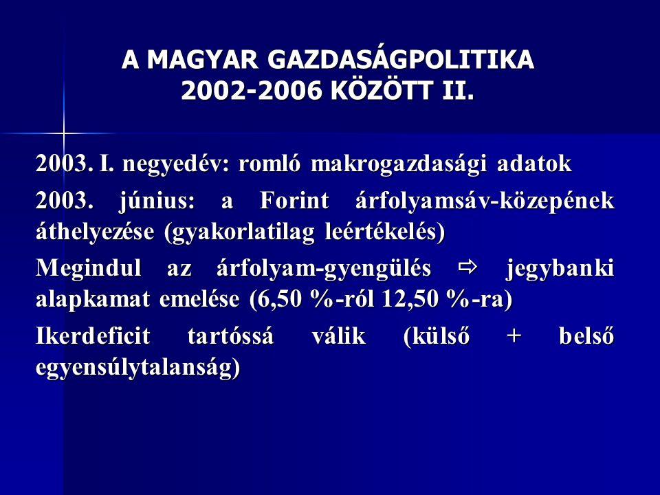 A MAGYAR GAZDASÁGPOLITIKA 2002-2006 KÖZÖTT II. 2003. I. negyedév: romló makrogazdasági adatok 2003. június: a Forint árfolyamsáv-közepének áthelyezése