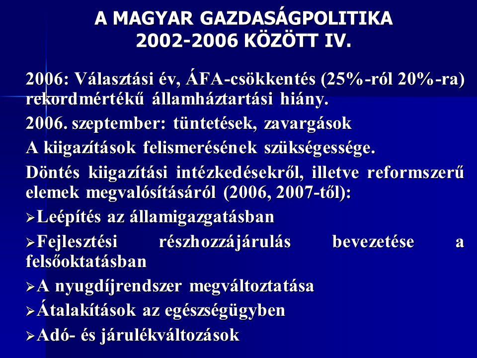 A MAGYAR GAZDASÁGPOLITIKA 2002-2006 KÖZÖTT IV. 2006: Választási év, ÁFA-csökkentés (25%-ról 20%-ra) rekordmértékű államháztartási hiány. 2006. szeptem