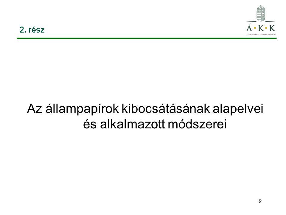 Az állampapírpiac legfontosabb szereplőiKibocsátó forgalmazó A kibocsátó képviselője Magyar Állam Államadósság Kezelő Központ Zrt.