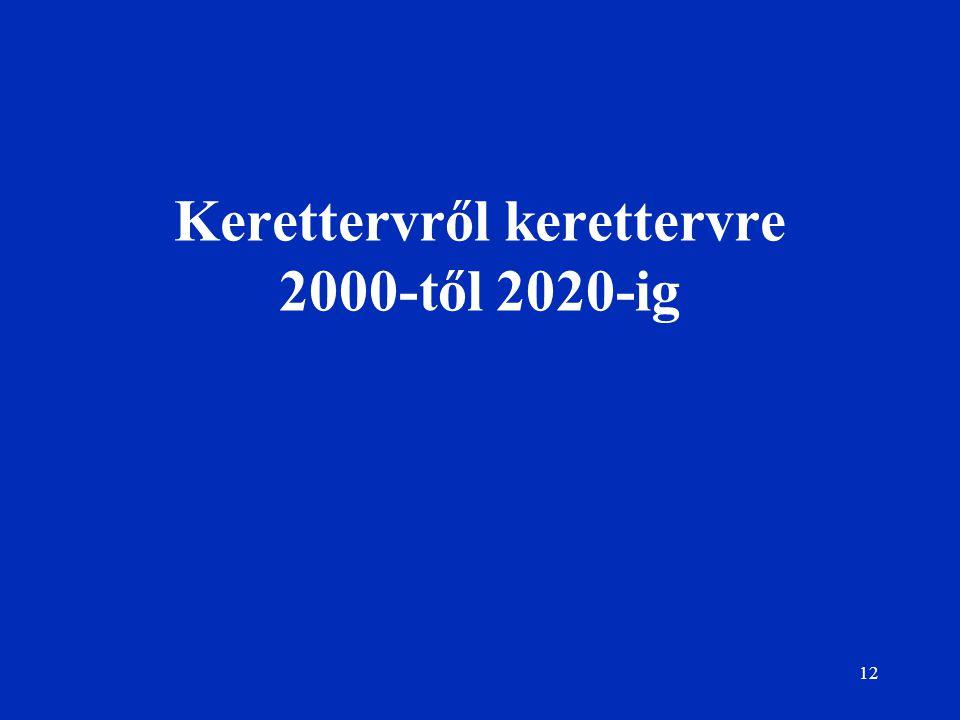 Kerettervről kerettervre 2000-től 2020-ig 12