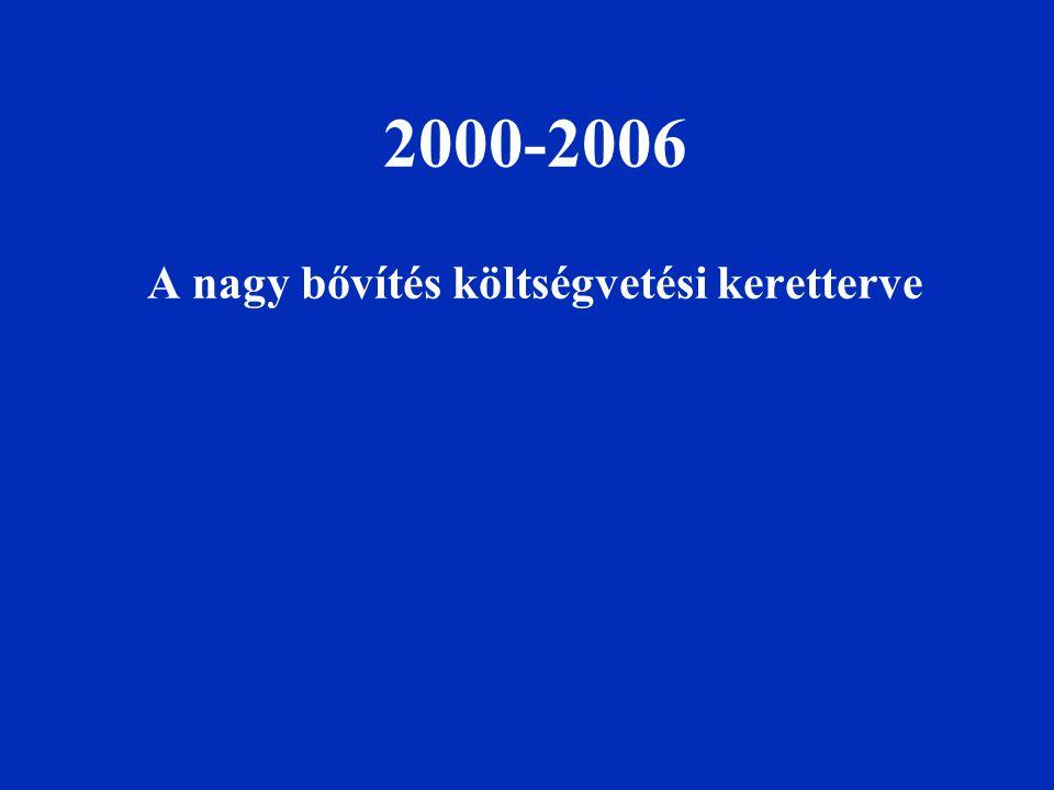2000-2006 A nagy bővítés költségvetési keretterve