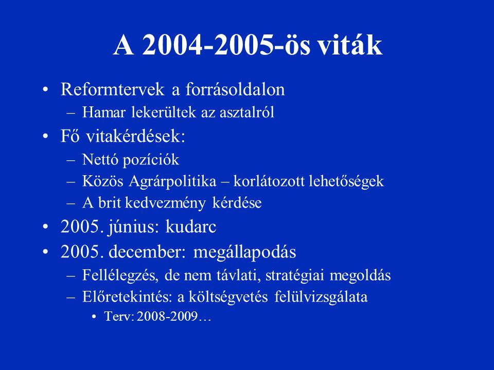 A 2004-2005-ös viták Reformtervek a forrásoldalon –Hamar lekerültek az asztalról Fő vitakérdések: –Nettó pozíciók –Közös Agrárpolitika – korlátozott lehetőségek –A brit kedvezmény kérdése 2005.