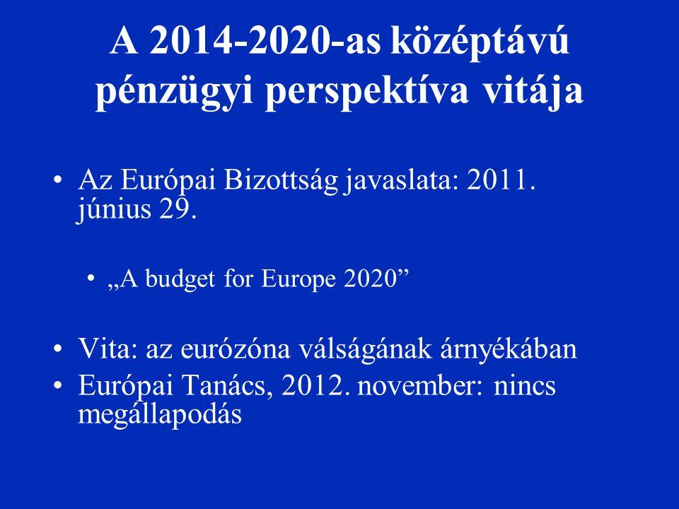 """A 2014-2020-as középtávú pénzügyi perspektíva vitája Az Európai Bizottság javaslata: 2011. június 29. """"A budget for Europe 2020"""" Vita: az eurózóna vál"""