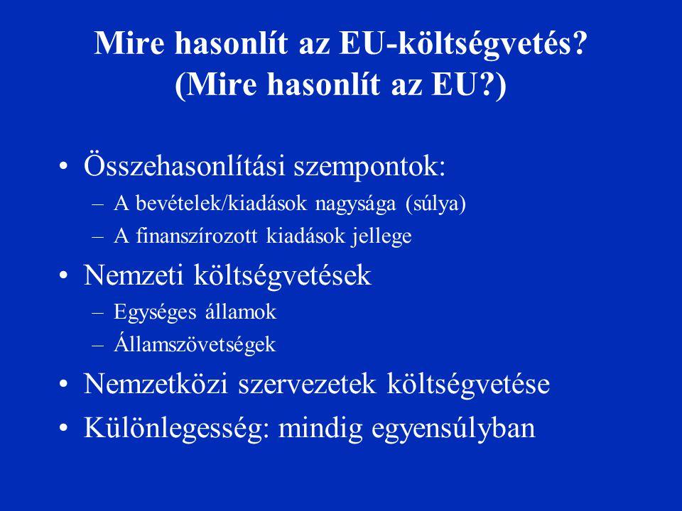 Mire hasonlít az EU-költségvetés? (Mire hasonlít az EU?) Összehasonlítási szempontok: –A bevételek/kiadások nagysága (súlya) –A finanszírozott kiadáso