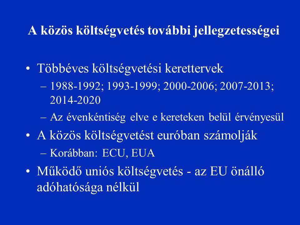A közös költségvetés további jellegzetességei Többéves költségvetési kerettervek –1988-1992; 1993-1999; 2000-2006; 2007-2013; 2014-2020 –Az évenkéntiség elve e kereteken belül érvényesül A közös költségvetést euróban számolják –Korábban: ECU, EUA Működő uniós költségvetés - az EU önálló adóhatósága nélkül