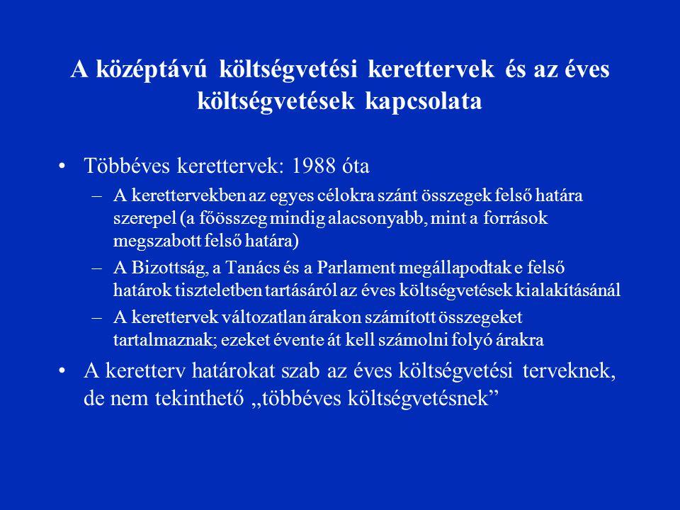 """A középtávú költségvetési kerettervek és az éves költségvetések kapcsolata Többéves kerettervek: 1988 óta –A kerettervekben az egyes célokra szánt összegek felső határa szerepel (a főösszeg mindig alacsonyabb, mint a források megszabott felső határa) –A Bizottság, a Tanács és a Parlament megállapodtak e felső határok tiszteletben tartásáról az éves költségvetések kialakításánál –A kerettervek változatlan árakon számított összegeket tartalmaznak; ezeket évente át kell számolni folyó árakra A keretterv határokat szab az éves költségvetési terveknek, de nem tekinthető """"többéves költségvetésnek"""