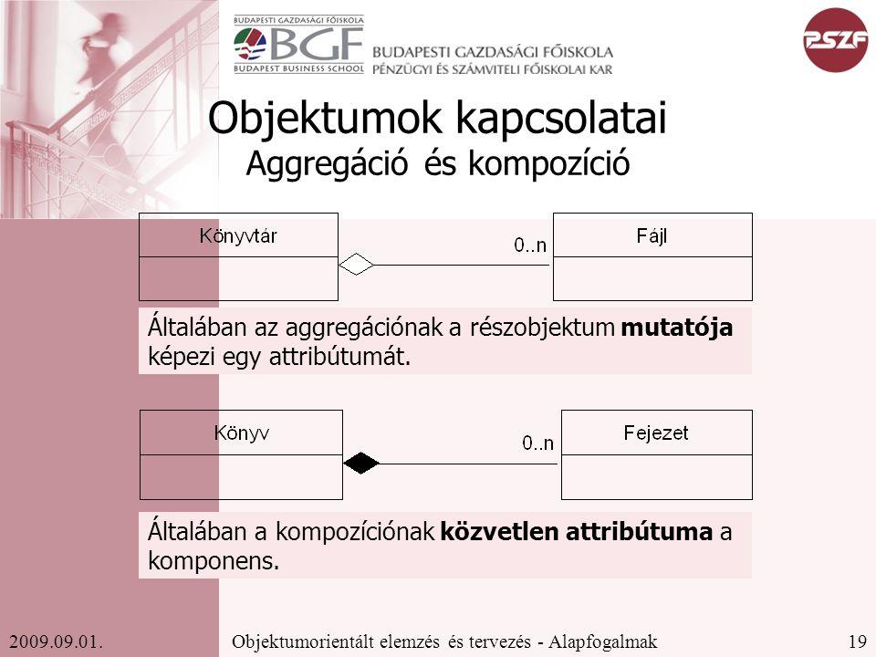 19Objektumorientált elemzés és tervezés - Alapfogalmak2009.09.01.