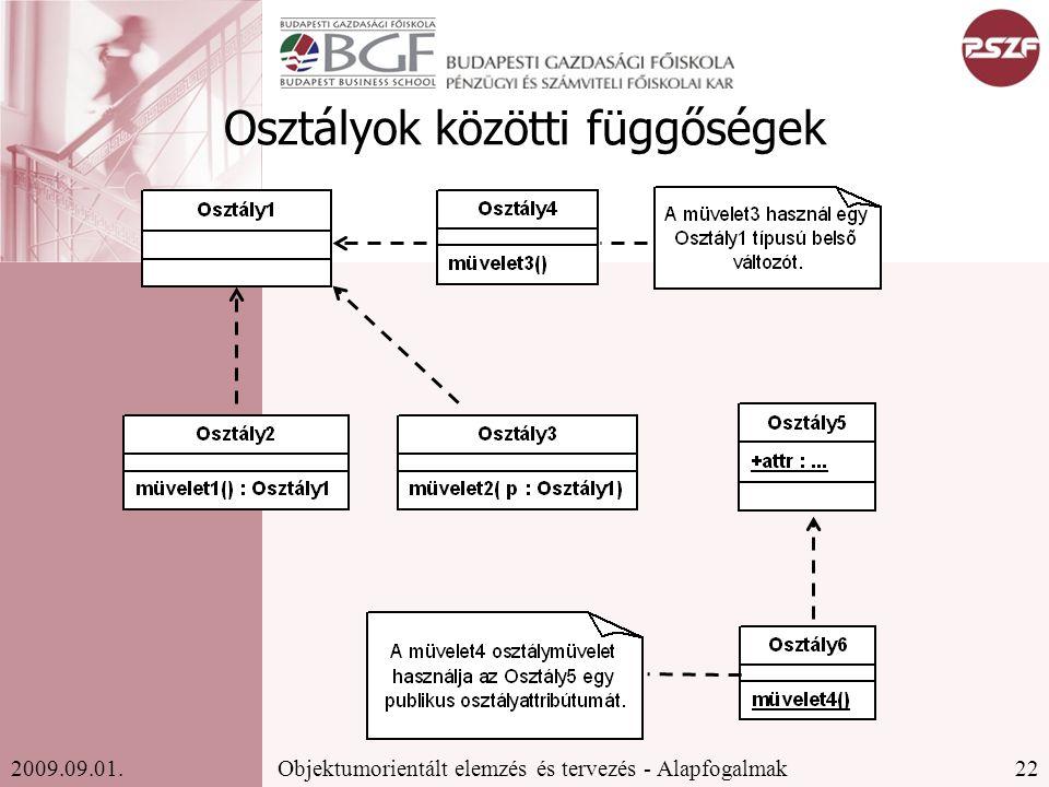 22Objektumorientált elemzés és tervezés - Alapfogalmak2009.09.01. Osztályok közötti függőségek