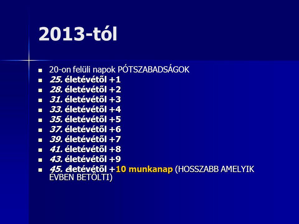 2013-tól 20-on felüli napok PÓTSZABADSÁGOK 25.életévétől +1 25.